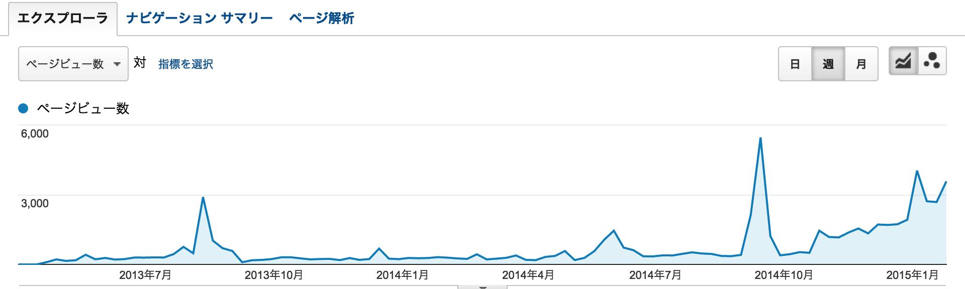 スクリーンショット 2015-02-04 17.38.19