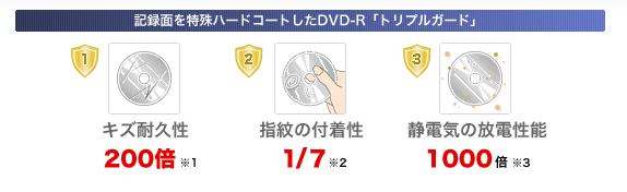 スクリーンショット 2015-06-19 11.47.45