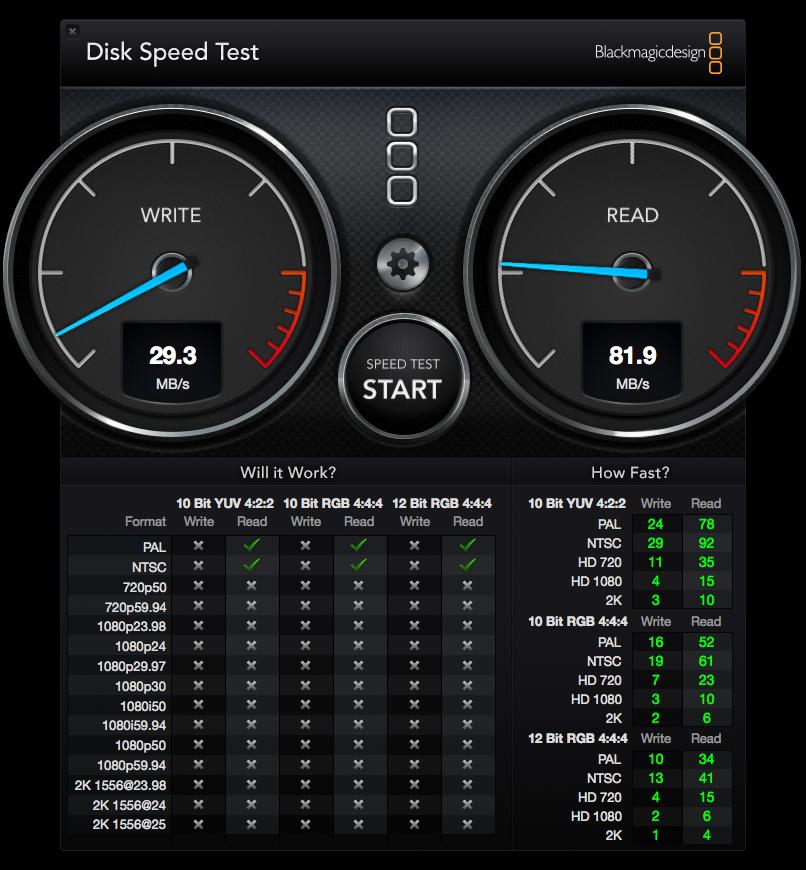 TS64GUSDU1PE  スピードテスト